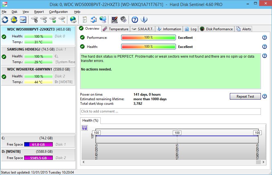 Hard Disk Sentinel Crack 5.70.2 + Key 2021 Free Download